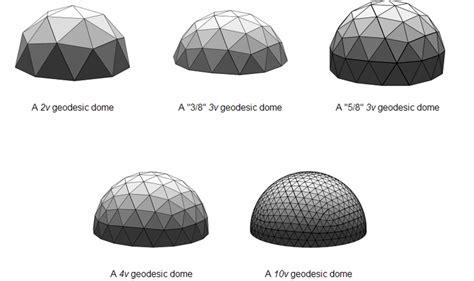 geodesic domes math  physics education pinterest
