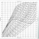 Mollier Chart Pdf   Best   Free  