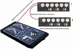 The Lighting System  U2013 Patching  U0026 Connecting  U2013 Theatrecrafts Com