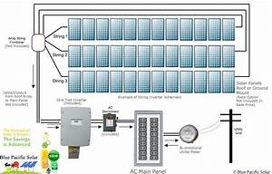 Sma 11000w Kit Home Solar System