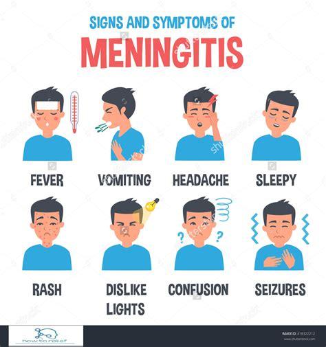 Meningitis! Causes, Symptom, Treatment & Vaccinations ...