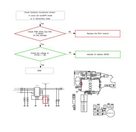 appleunlockstore service manuals samsung galaxy s duos sm g316 circuit diagram service