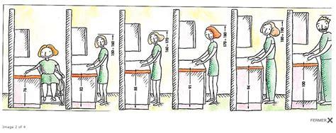 ergonomie cuisine l 39 ergonomie dans la cuisine
