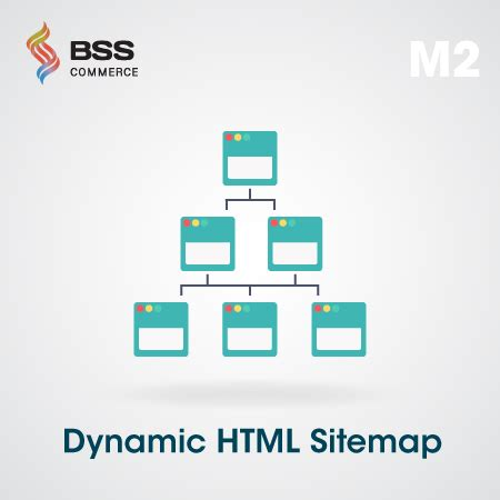 Dynamic Html Sitemap For Magento 2