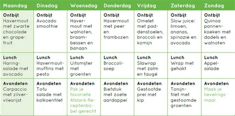 Hziv - gezondheidstest gezonde voeding