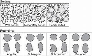Geology 1403