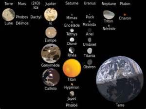 Nombre De Satellites Naturels Tournent Autour De La Terre by Satellite Naturel Wikip 233 Dia