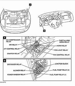 I Have A 2002 Mitsubishi Galant V6  I Have No Spark Coming