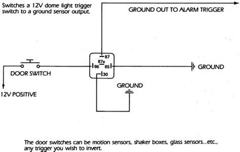 resources automotive relays