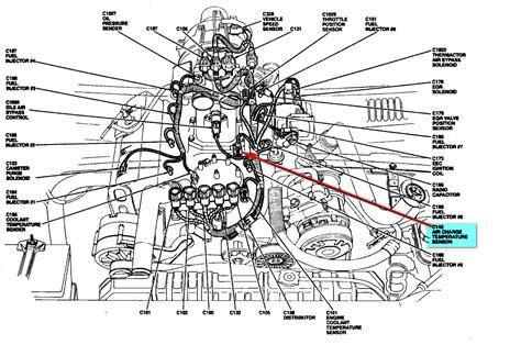 2008 Ford F350 Trailer Ke Wiring Diagram by Ford Econoline 460 Engine Diagram Wiring Diagram For Free