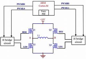 The Coil Driver Circuit To Control The Coil Current And