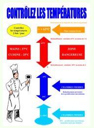 formation cuisine à distance haccp cuisine normes haccp en cuisine cuisine design ideas