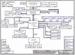Toshiba L200 Inventec Schematic Diagram