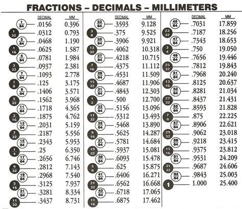 images  fraction  decimal chart printable printable fraction decimal conversion