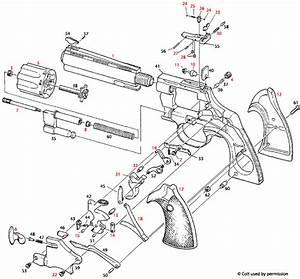 Colt  Diagrams