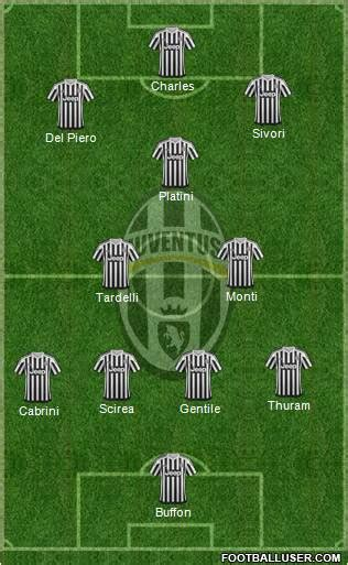 Soccer, football or whatever: Juventus Greatest All-time Team