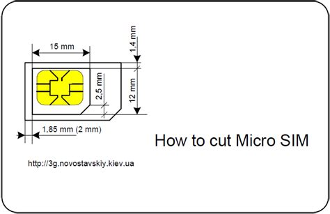 Schablone Micro Sim Karte