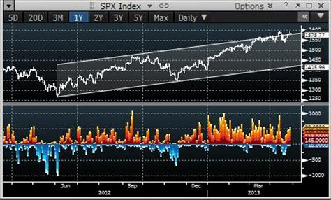 uk level  stock trading stocks  buy