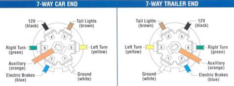 Way Wiring Diagram Dodge Diesel Truck