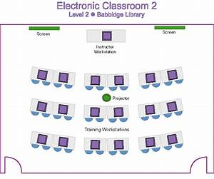 Great Buildings  Classroom Layout