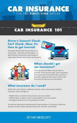 insurance deals for new drivers edriving offers car insurance 101 for time drivers