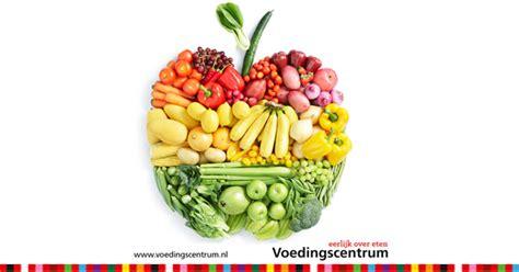 voedingscentrum bmi