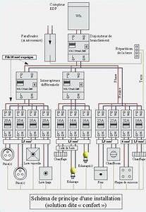 Norme Electrique Maison : 80 norme electrique maison individuelle ~ Melissatoandfro.com Idées de Décoration