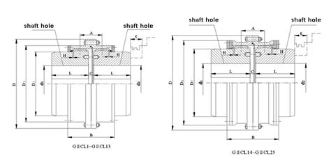 drum type gear coupling giicl series china kemai