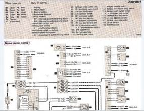 Vito Central Locking Wiring Diagram by Wiring Diagrams Central Locking Mercedes Forum