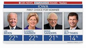 2020 Democratic polls: Warren extends lead across early states, New Hampshire and draws even ...