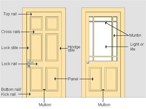 parts of a door parts of a hinged door door nomenclature