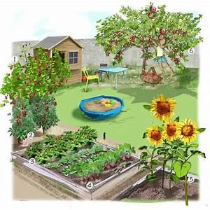 amenagement jardin en pente dootdadoocom idees de With amenagement de jardin en pente 5 amenagement dun jardin en restanques aix jardin