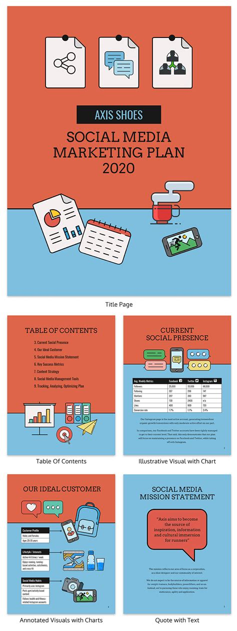 Marketing Plan by 7 Tips For Creating A Successful Marketing Plan