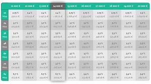 Comparateur Taux Credit : comparatif achat voiture leasing loa et lld automobile comparateur achat et comparatif voiture ~ Medecine-chirurgie-esthetiques.com Avis de Voitures