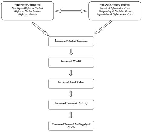 Analytical And Conceptual Skills Resume by Difference Between Literature Review And Conceptual