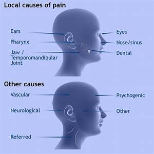 medication for tmj pain