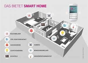 Rolladensteuerung Per App : smart home app f r jede stimmung das richtige licht ratgeberbauen24 ~ Frokenaadalensverden.com Haus und Dekorationen