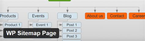 How To Create Sitemaps For Wordpress To Help Search