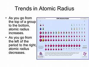 Trends in Atomic Radius, Ionization Energy and ...