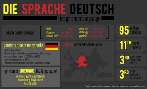 german modern languages  literatures