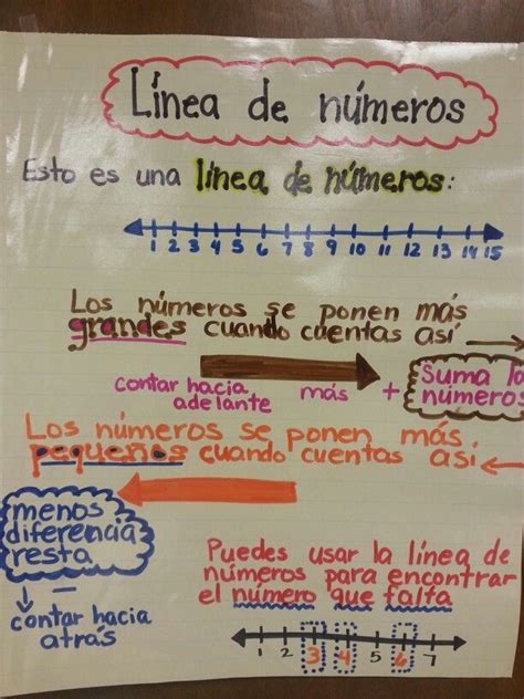 spanish math images  pinterest workshop