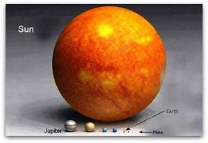 Earth Compared to Sun: Photos and Wallpapers | Earth Blog