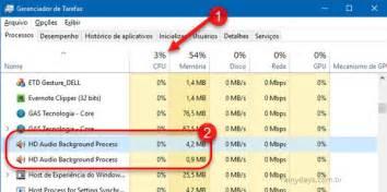 ravbg64 exe hd audio background process realtek hd audio background process consumindo muita cpu