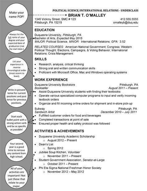 political caign resume exle political science international relations underclass duquesne resume cover letter exles