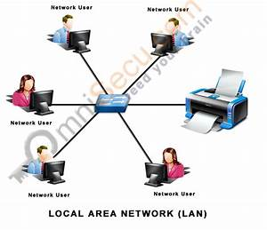 Local Area Networks  Lan  And Wide Area Networks  Wan