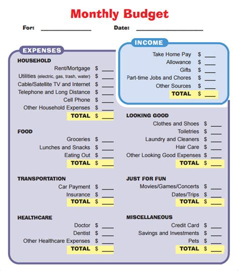 sample budget worksheets sample templates