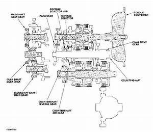 Shift Solenoids  I Have A 2003 Honda Accord V6 Automatic    I U0026