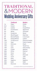 17 year anniversary gift ideas for husband for Modern wedding anniversary gifts