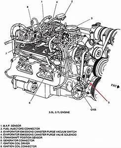 1996 Chevy Pickup 350 Motor Where Is The Crankshaft Sensor