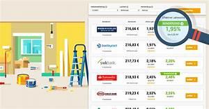 Altes Sparbuch Zinsen Berechnen : darlehen auf haus aufnehmen kredit auf haus aufnehmen wohndesign darlehen aufnehmen immobilie ~ Themetempest.com Abrechnung